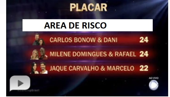 AREA DE RISCO